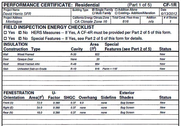 Insulation Certificate